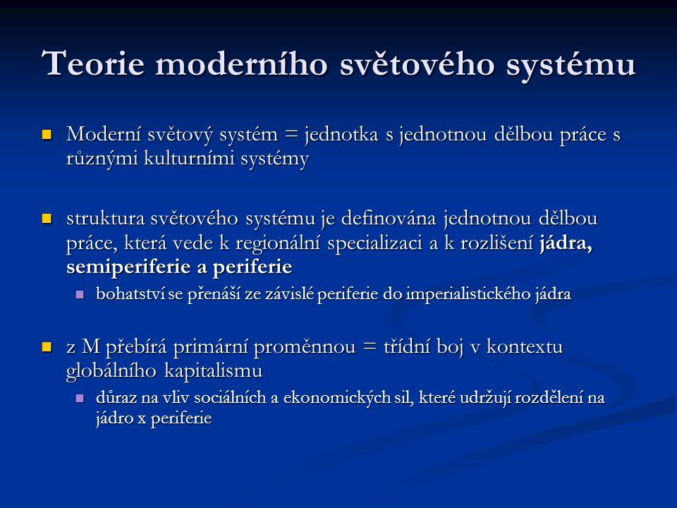Teorie moderního světového systému