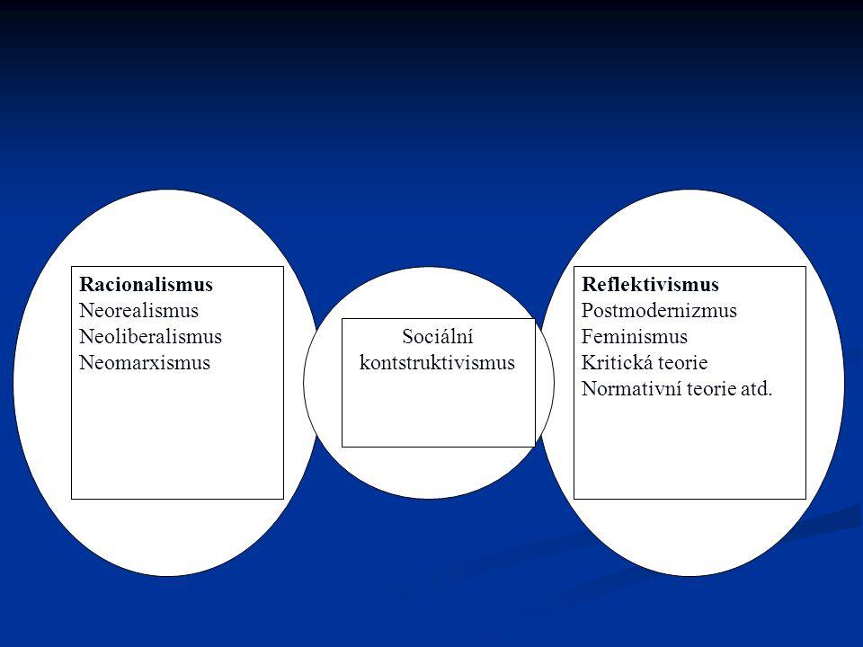 Sociální kontstruktivismus