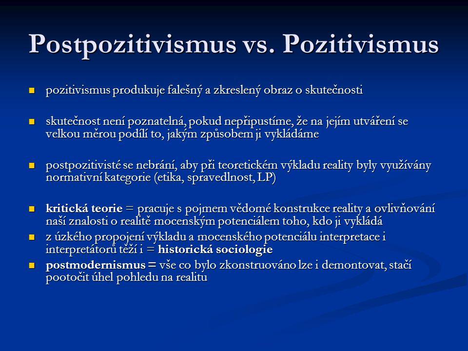 Postpozitivismus vs. Pozitivismus