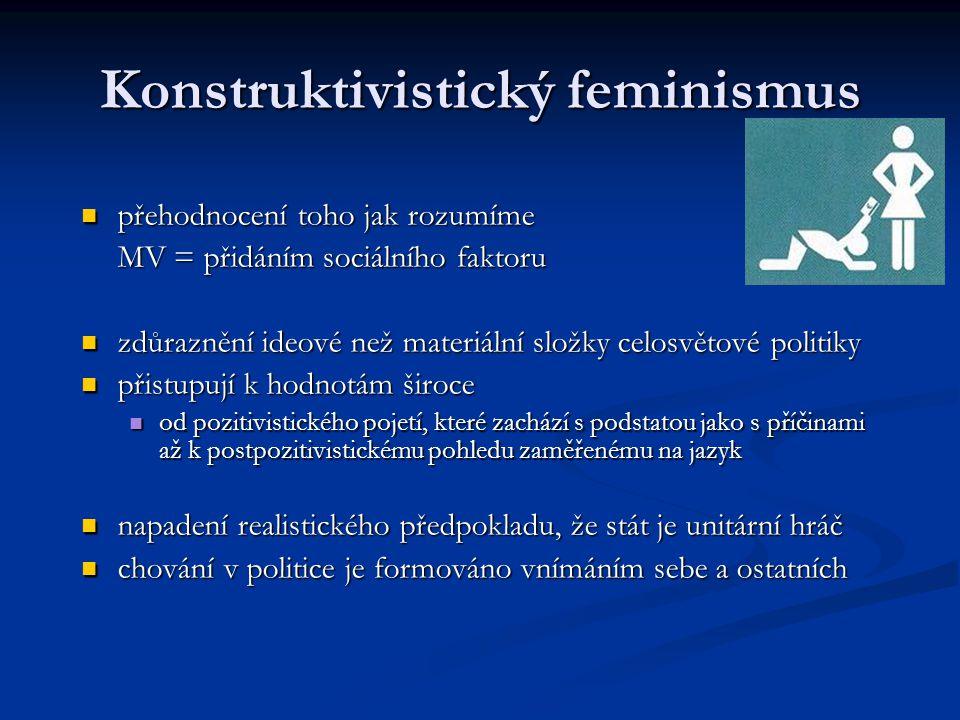 Konstruktivistický feminismus