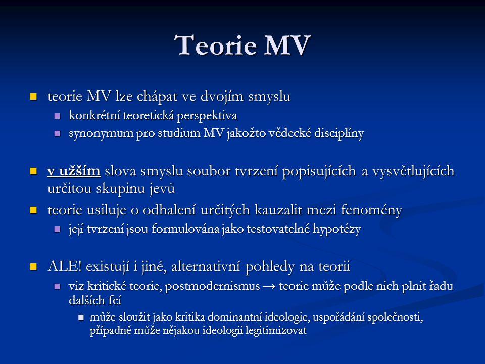 Teorie MV teorie MV lze chápat ve dvojím smyslu
