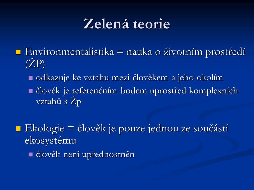 Zelená teorie Environmentalistika = nauka o životním prostředí (ŽP)