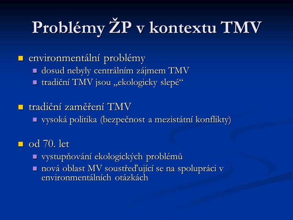Problémy ŽP v kontextu TMV