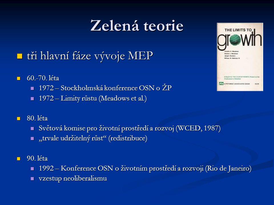 Zelená teorie tři hlavní fáze vývoje MEP 60.-70. léta