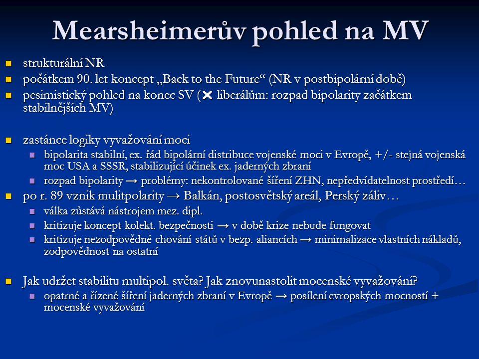 Mearsheimerův pohled na MV