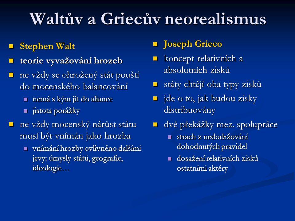 Waltův a Griecův neorealismus