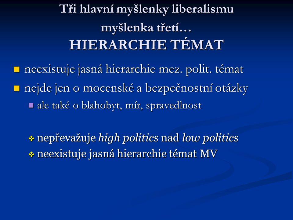 Tři hlavní myšlenky liberalismu myšlenka třetí… HIERARCHIE TÉMAT