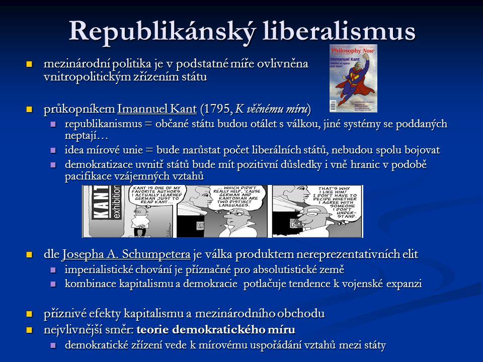 Republikánský liberalismus