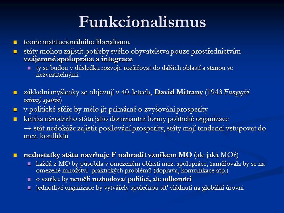 Funkcionalismus teorie institucionálního liberalismu
