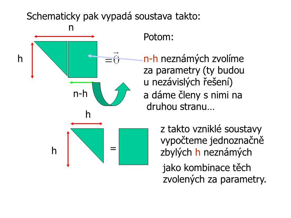 Schematicky pak vypadá soustava takto: