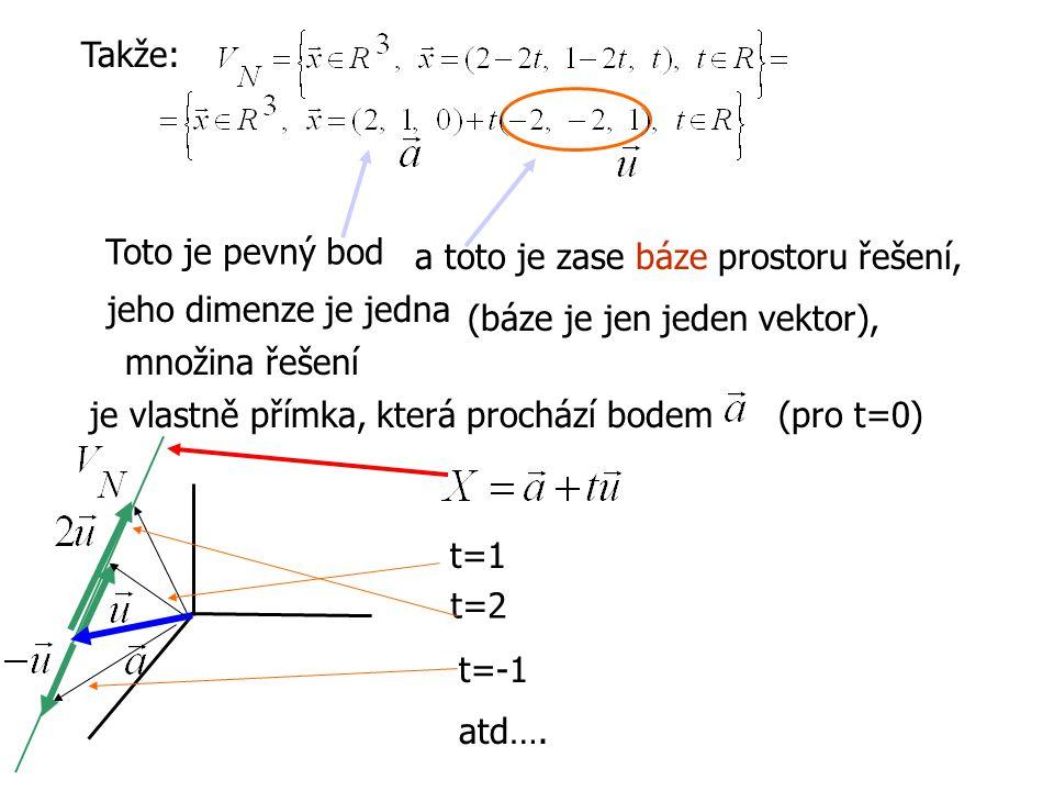 Takže: Toto je pevný bod. a toto je zase báze prostoru řešení, jeho dimenze je jedna. (báze je jen jeden vektor),