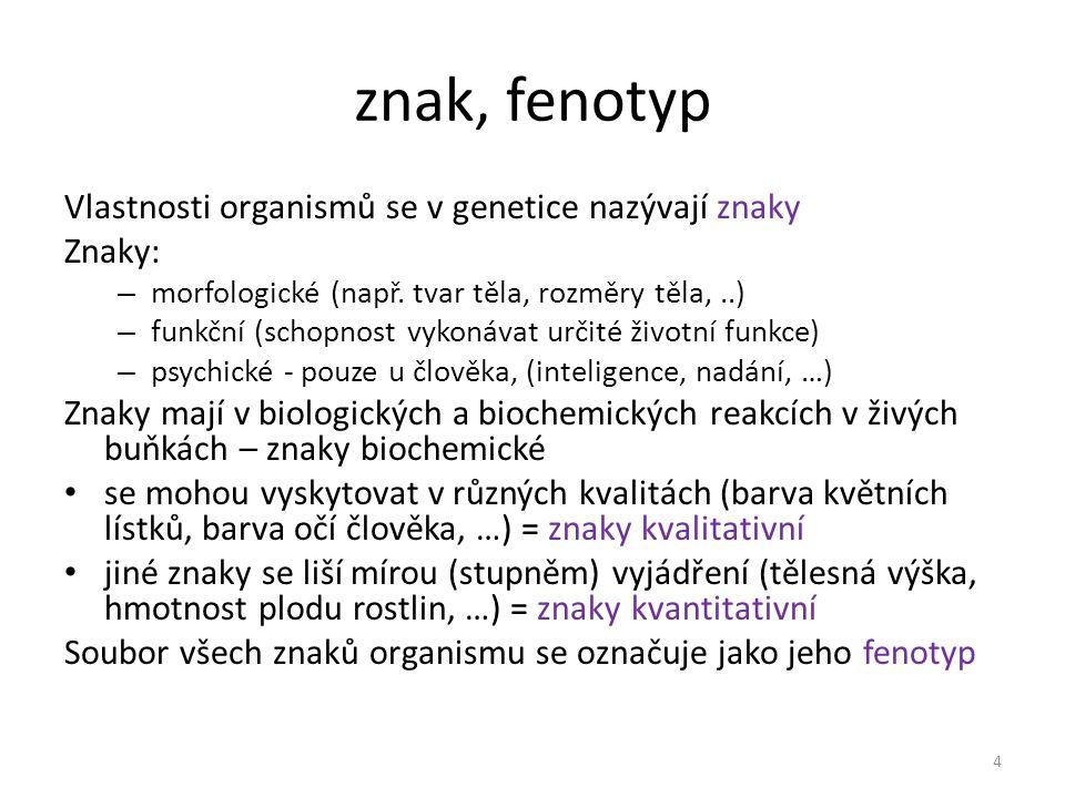 znak, fenotyp Vlastnosti organismů se v genetice nazývají znaky Znaky: