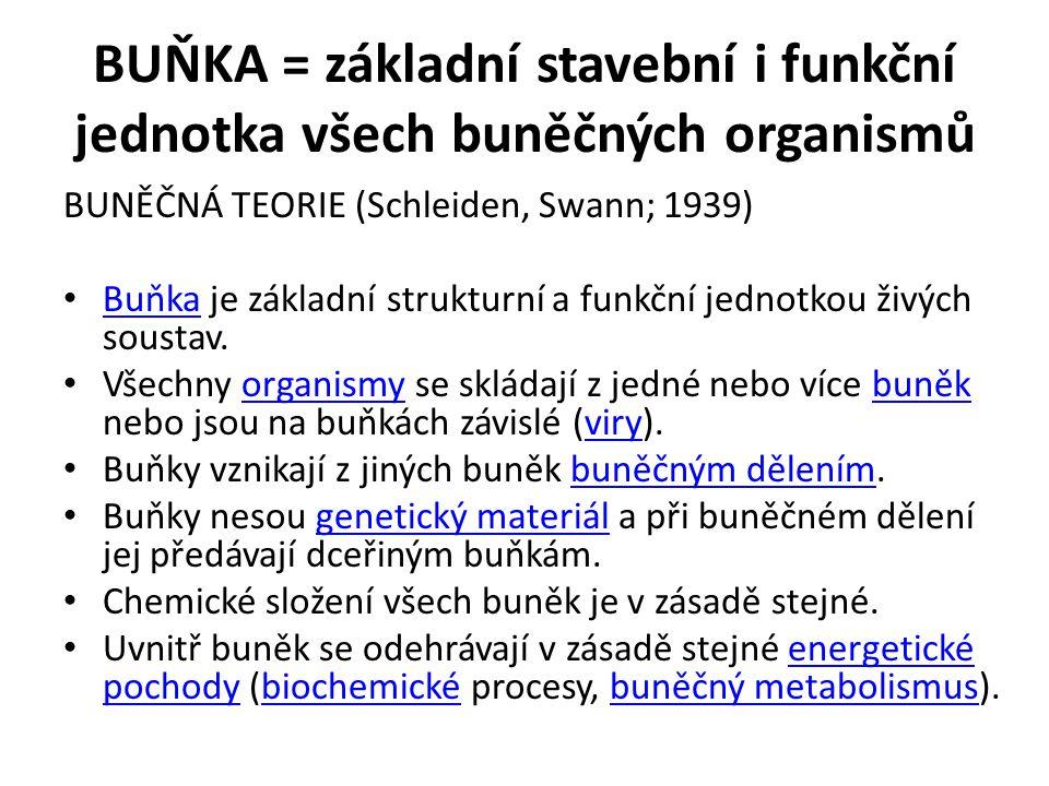 BUŇKA = základní stavební i funkční jednotka všech buněčných organismů