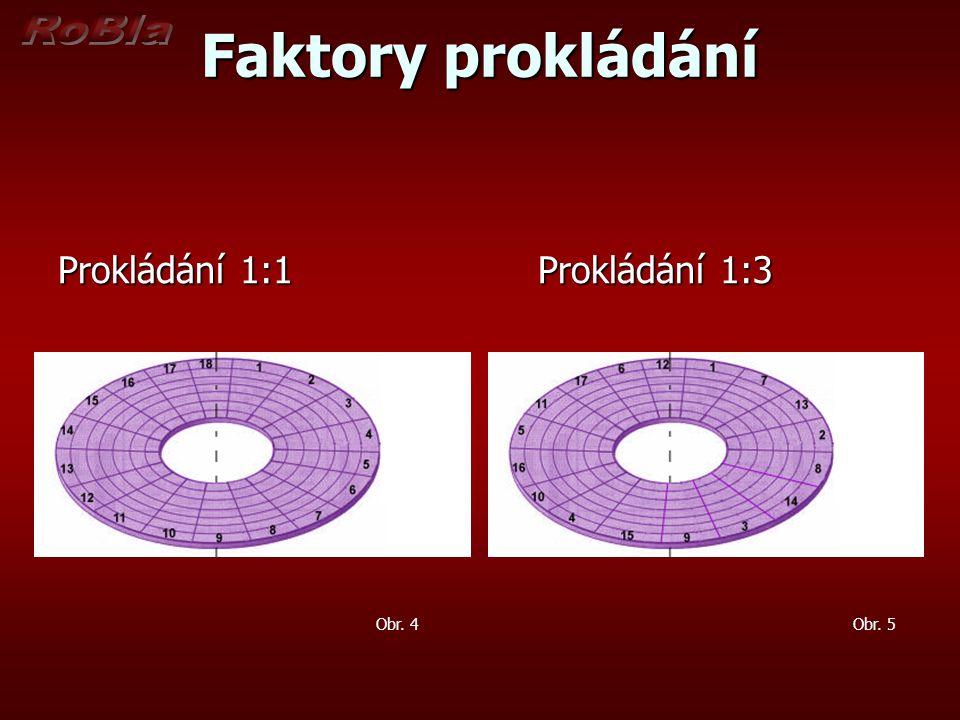 Faktory prokládání Prokládání 1:1 Prokládání 1:3 Obr. 4 Obr. 5