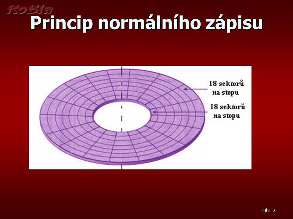 Princip normálního zápisu