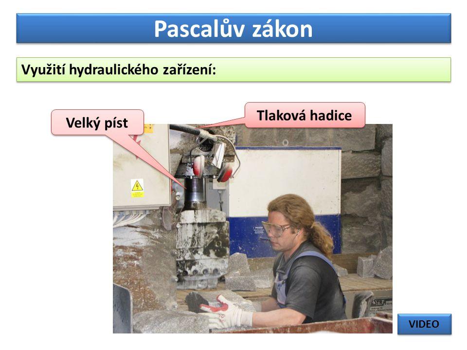 Pascalův zákon Využití hydraulického zařízení: Tlaková hadice