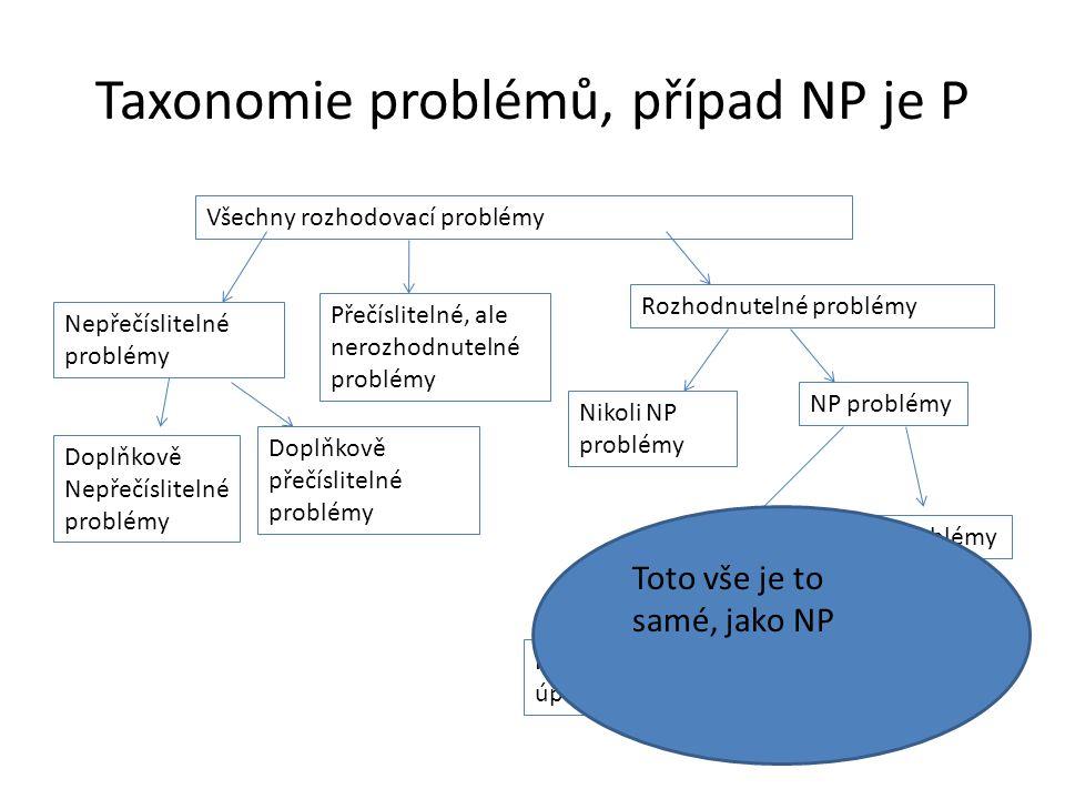 Taxonomie problémů, případ NP je P