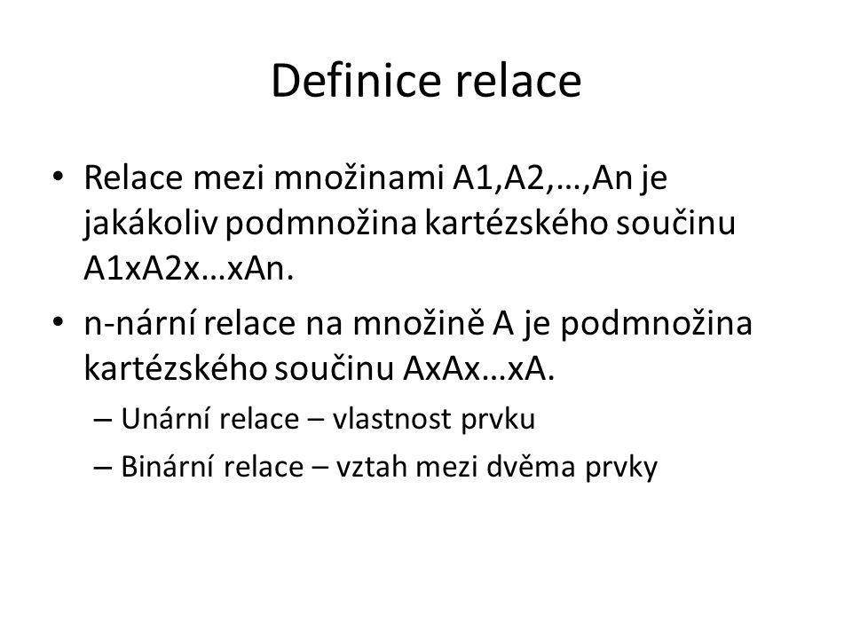 Definice relace Relace mezi množinami A1,A2,…,An je jakákoliv podmnožina kartézského součinu A1xA2x…xAn.