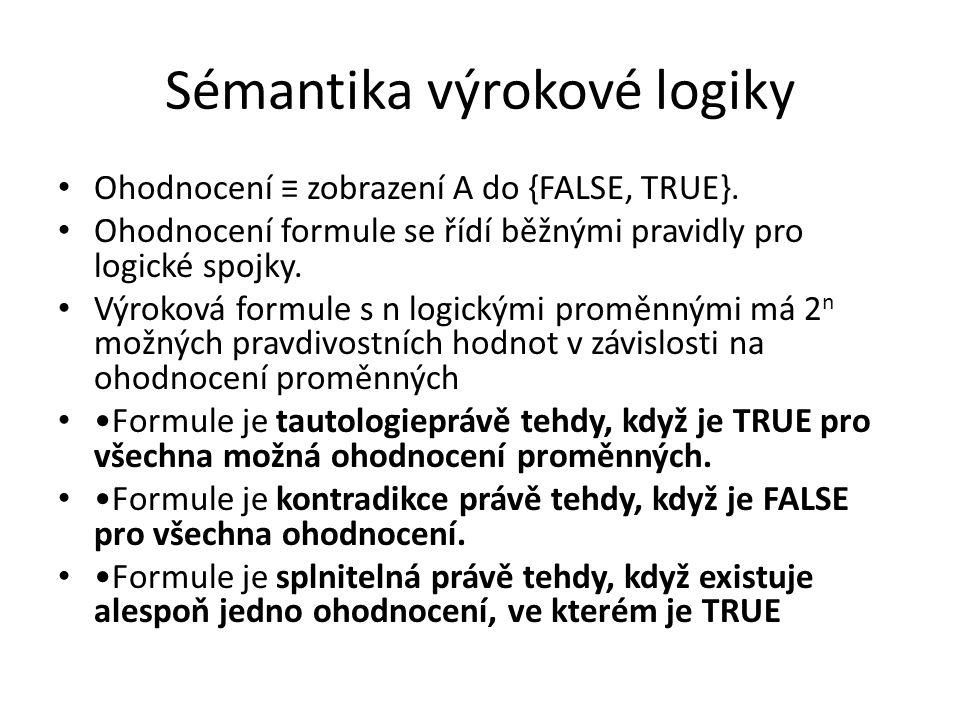Sémantika výrokové logiky