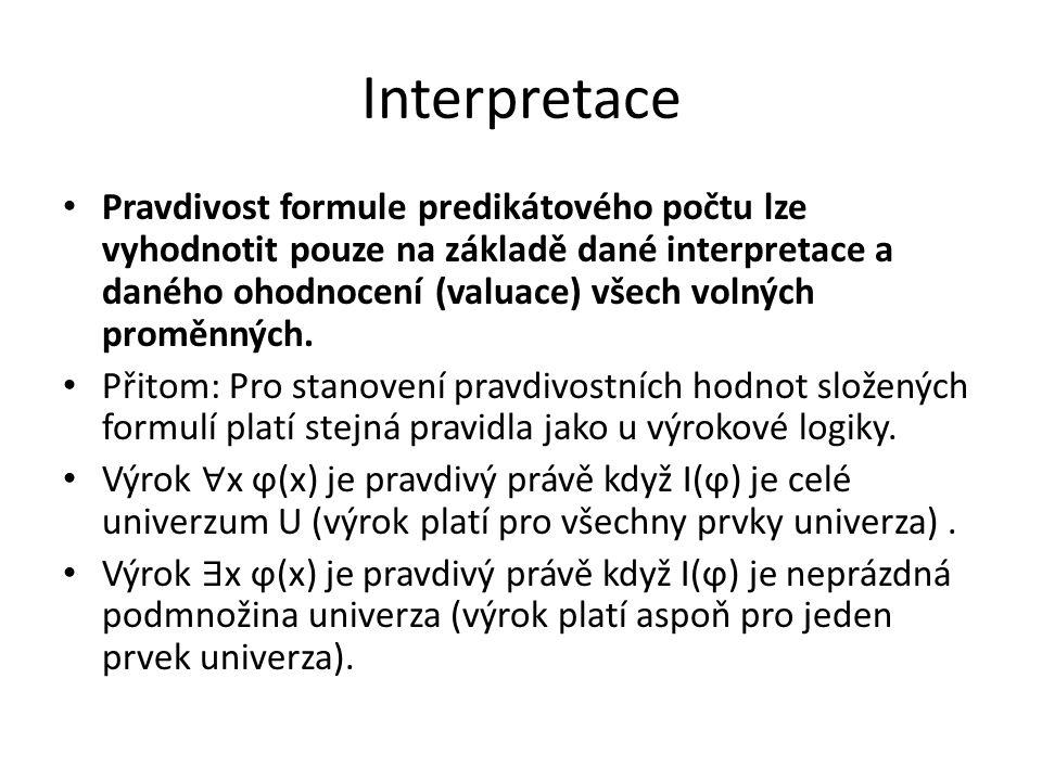 Interpretace