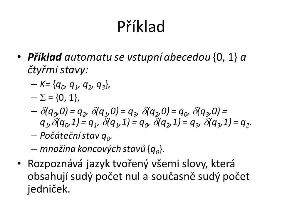 Příklad Příklad automatu se vstupní abecedou {0, 1} a čtyřmi stavy: