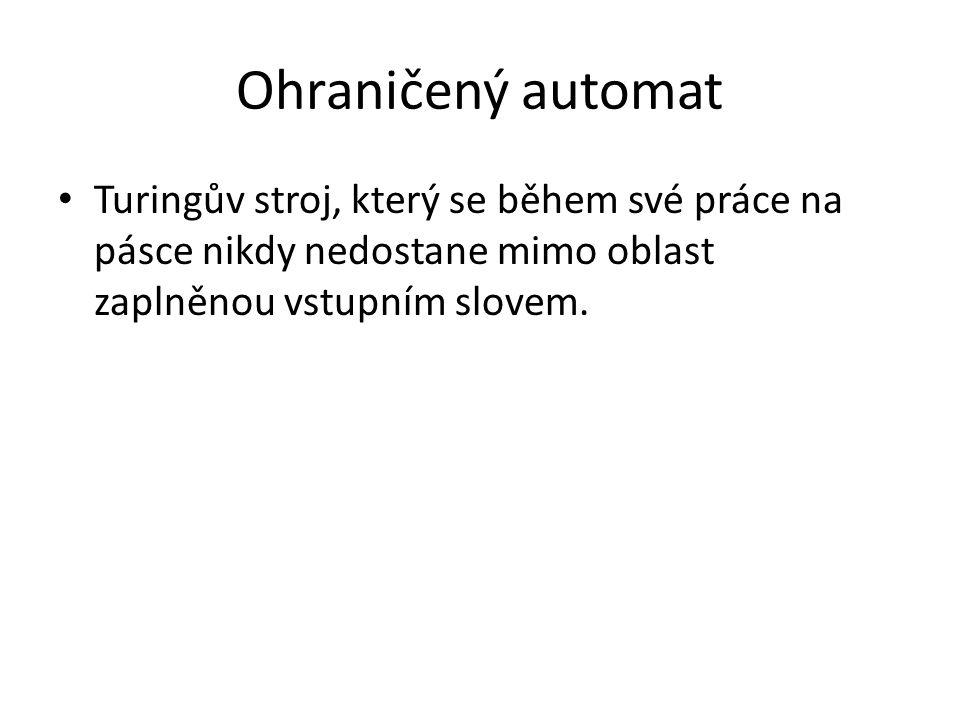 Ohraničený automat Turingův stroj, který se během své práce na pásce nikdy nedostane mimo oblast zaplněnou vstupním slovem.