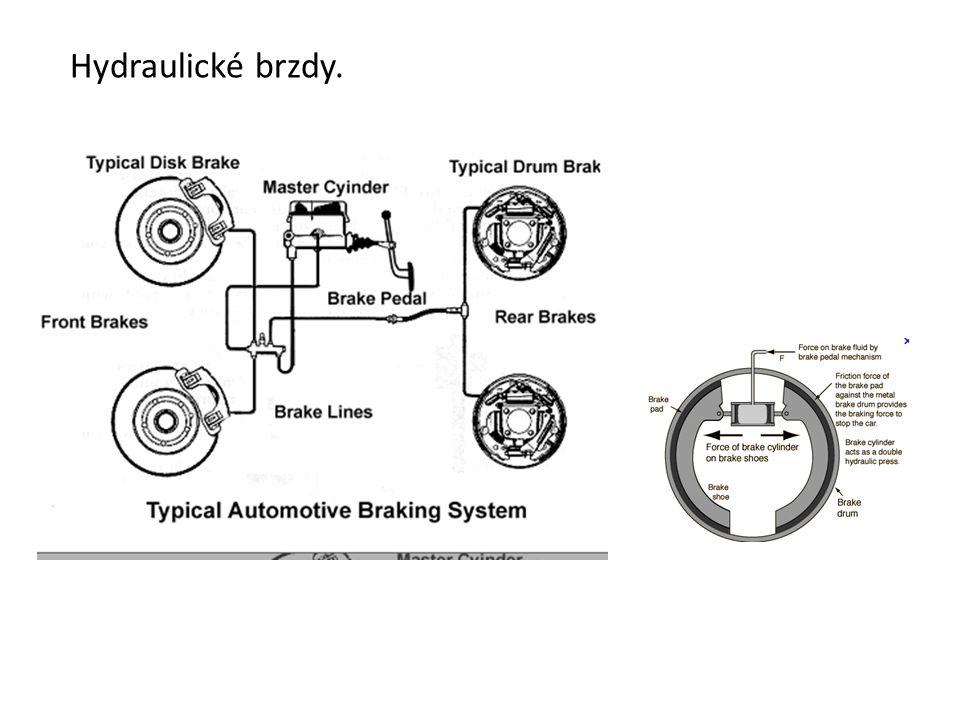Hydraulické brzdy.