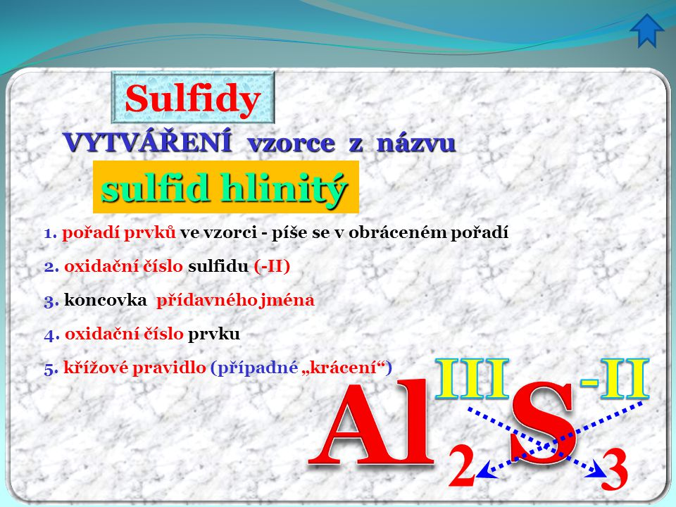 S Al 2 3 III -II Sulfidy sulfid hlinitý itý VYTVÁŘENÍ vzorce z názvu