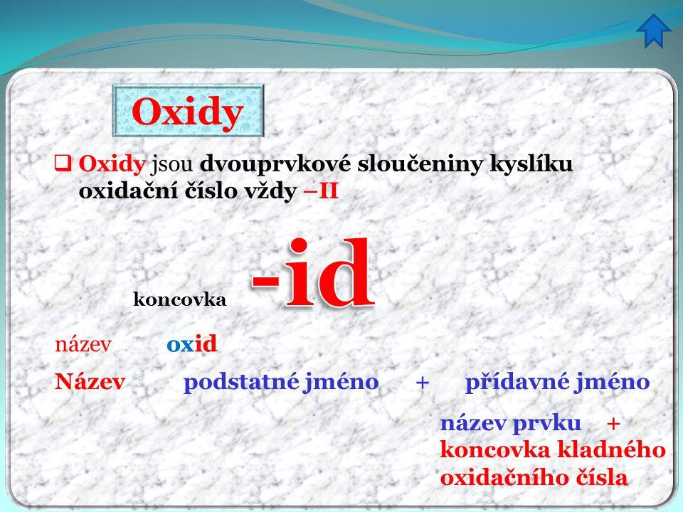 Oxidy Oxidy jsou dvouprvkové sloučeniny kyslíku oxidační číslo vždy –II. -id. koncovka. název ox.