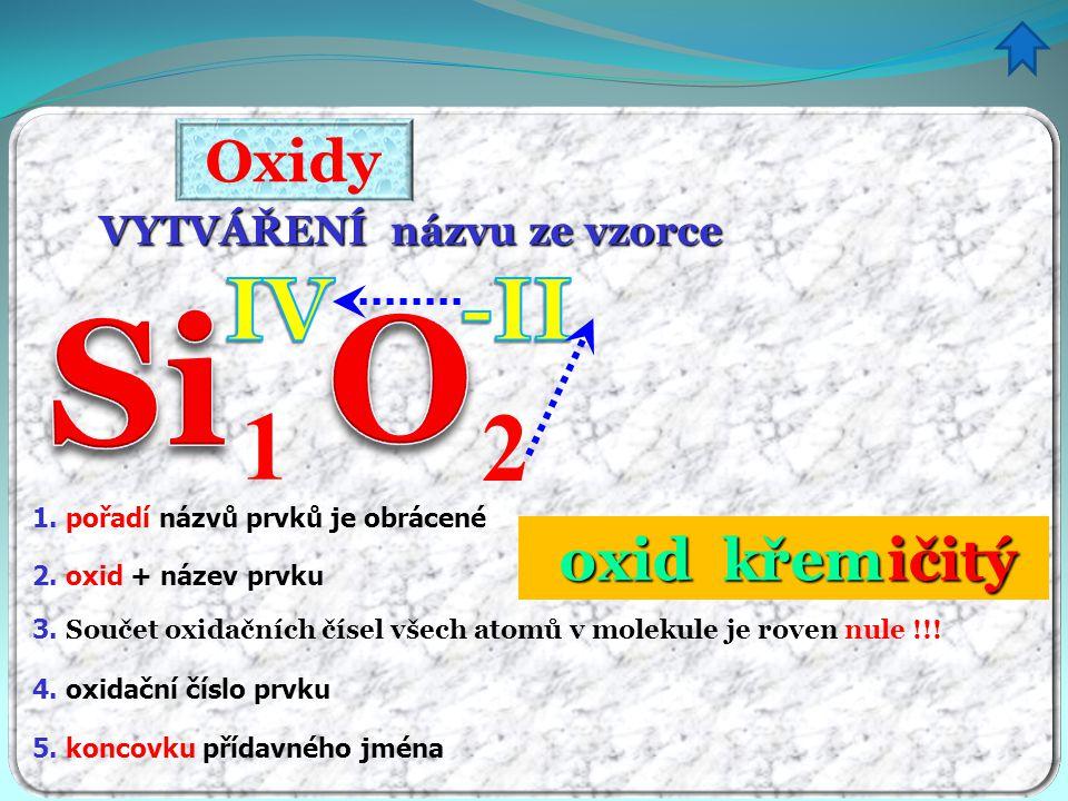 Si O 1 2 IV -II Oxidy oxid křem ičitý VYTVÁŘENÍ názvu ze vzorce