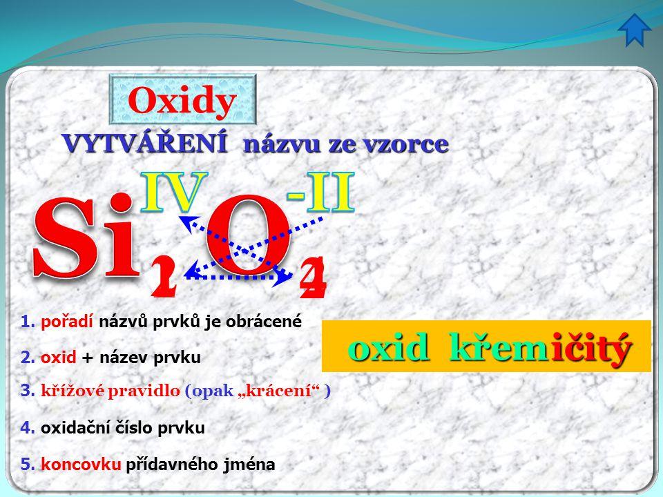 Si O 2 1 4 2 IV -II Oxidy oxid křem ičitý VYTVÁŘENÍ názvu ze vzorce