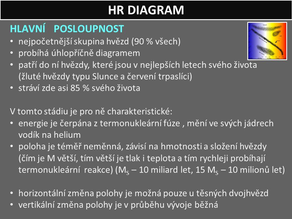 HR DIAGRAM HLAVNÍ POSLOUPNOST nejpočetnější skupina hvězd (90 % všech)