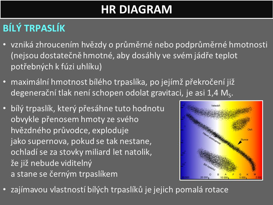HR DIAGRAM BÍLÝ TRPASLÍK