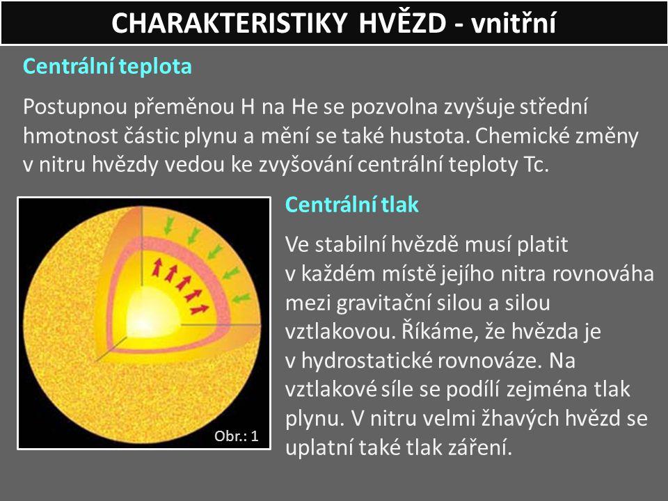 CHARAKTERISTIKY HVĚZD - vnitřní