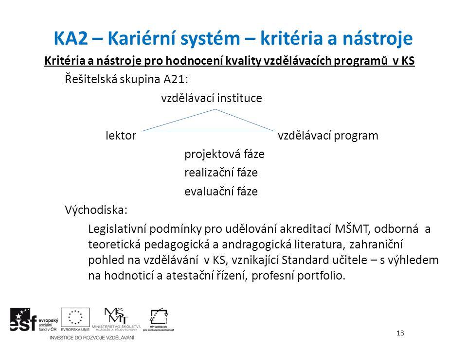 KA2 – Kariérní systém – kritéria a nástroje
