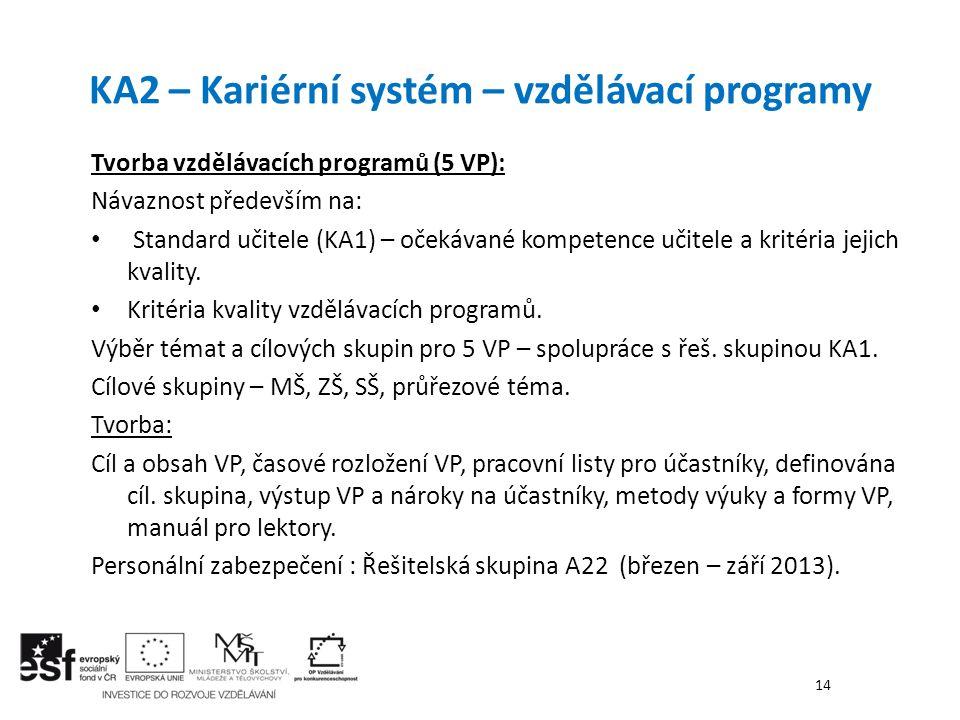 KA2 – Kariérní systém – vzdělávací programy