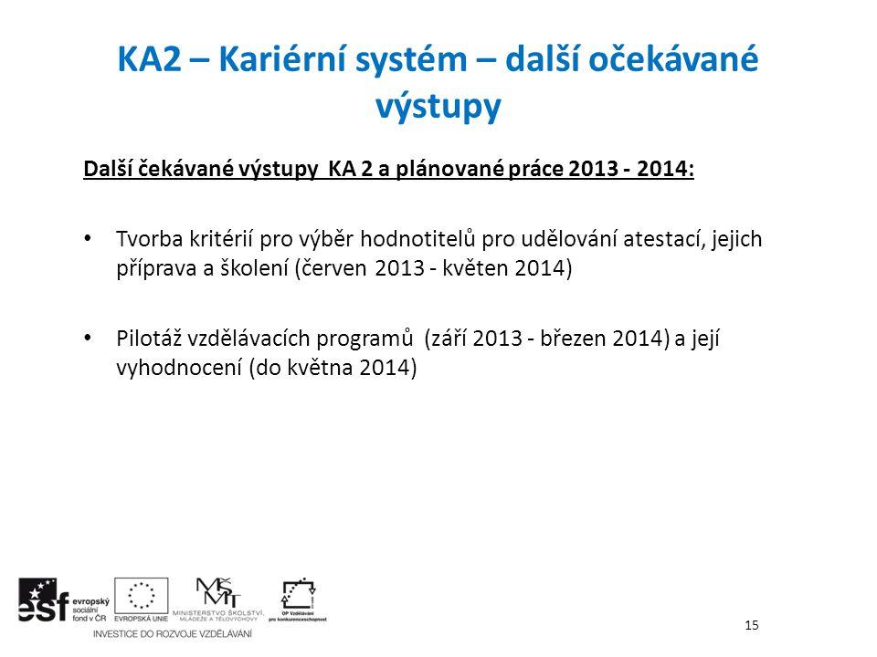 KA2 – Kariérní systém – další očekávané výstupy