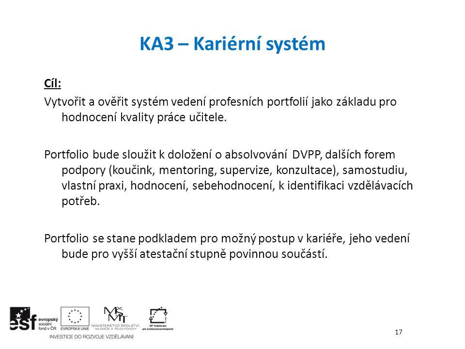 KA3 – Kariérní systém Cíl: