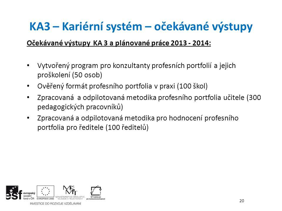 KA3 – Kariérní systém – očekávané výstupy