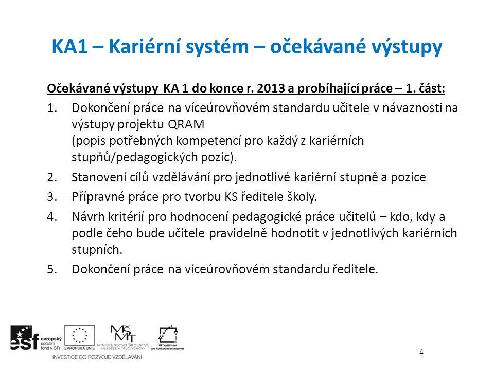 KA1 – Kariérní systém – očekávané výstupy