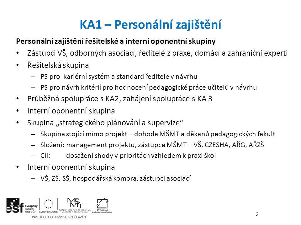 KA1 – Personální zajištění