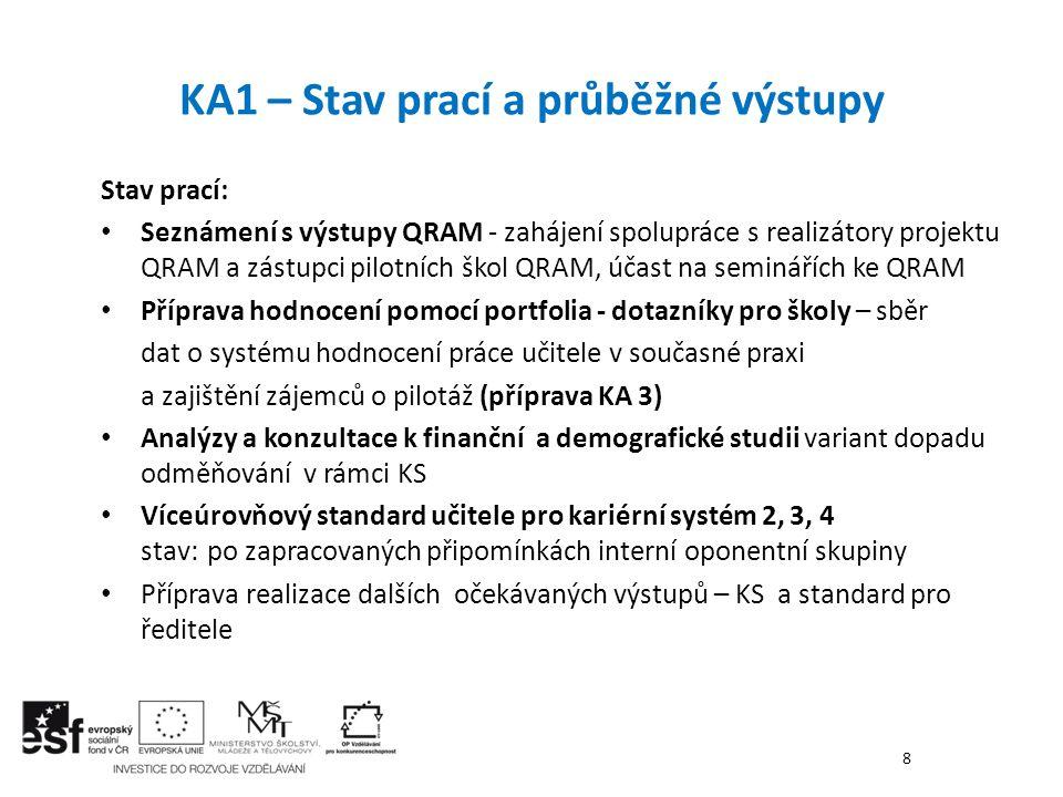 KA1 – Stav prací a průběžné výstupy
