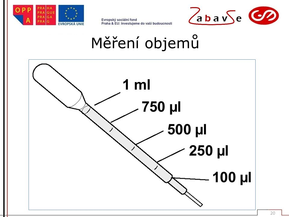 Měření objemů