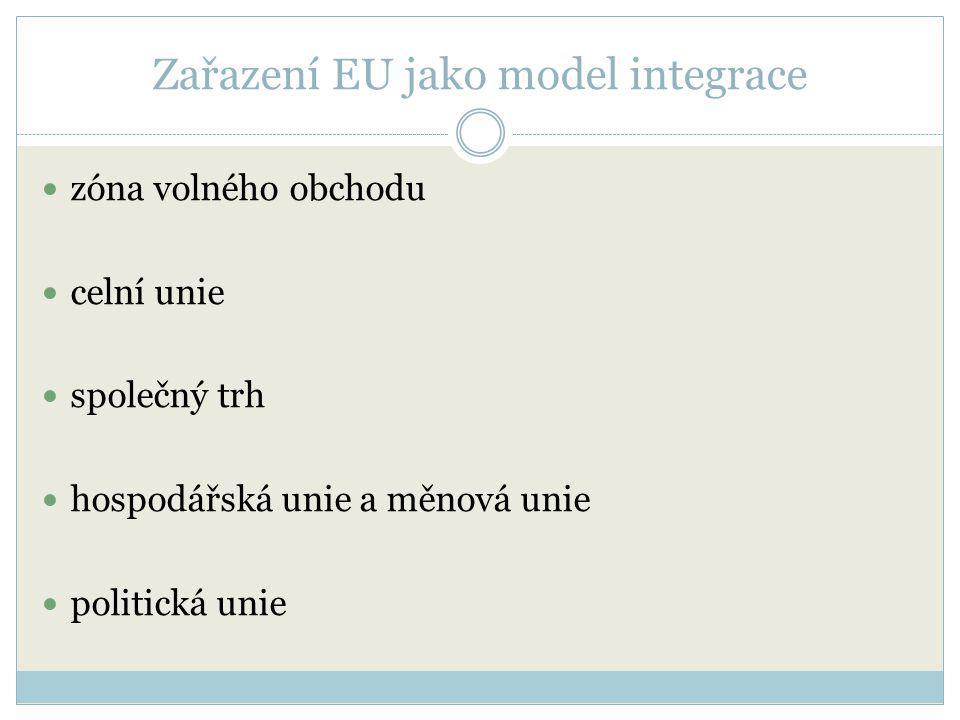 Zařazení EU jako model integrace