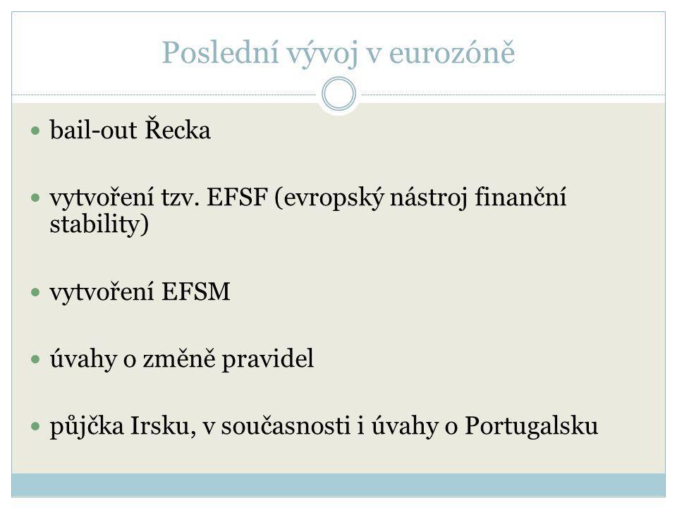 Poslední vývoj v eurozóně