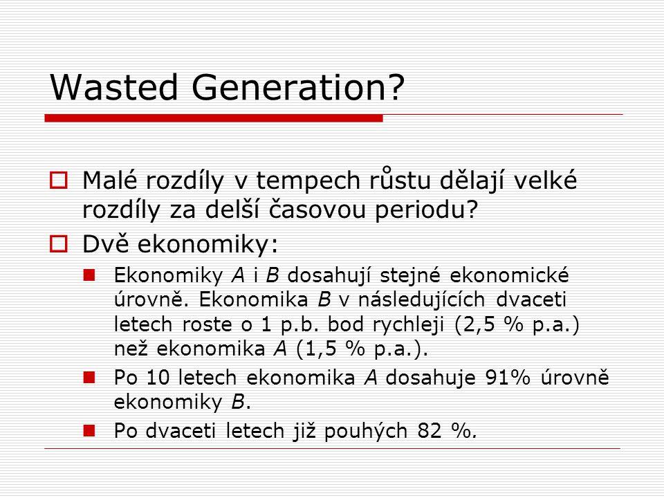 Wasted Generation Malé rozdíly v tempech růstu dělají velké rozdíly za delší časovou periodu Dvě ekonomiky: