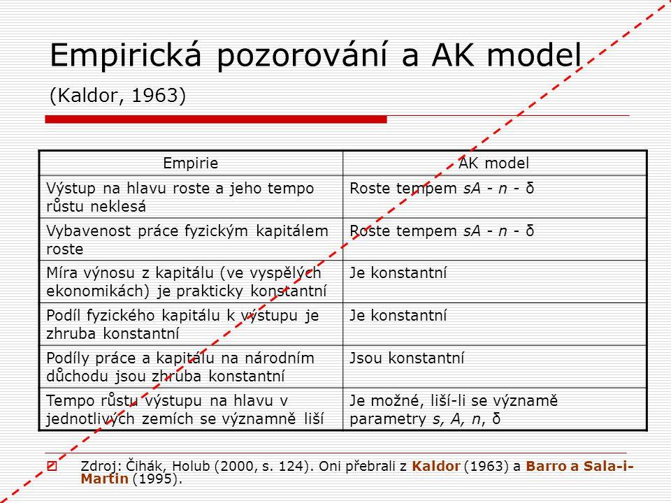 Empirická pozorování a AK model (Kaldor, 1963)