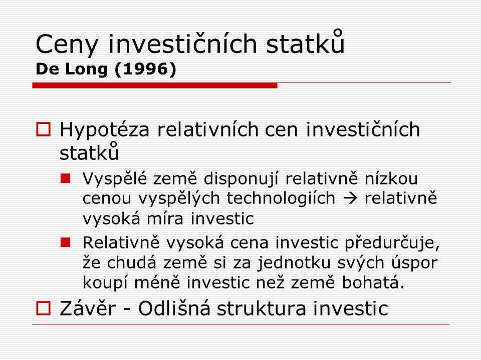 Ceny investičních statků De Long (1996)