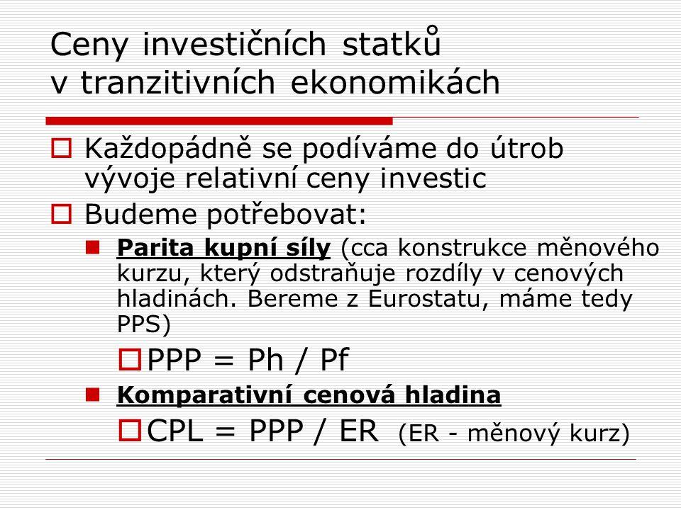 Ceny investičních statků v tranzitivních ekonomikách