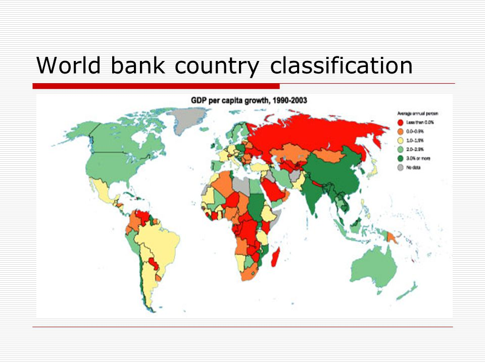 World bank country classification
